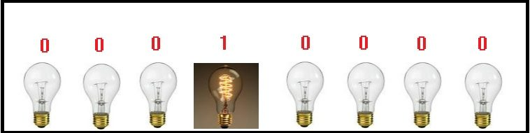 binarylightbulbs